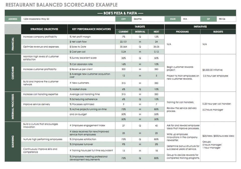 Balanced Scorecard Excel Template Balanced Scorecard Examples and Templates