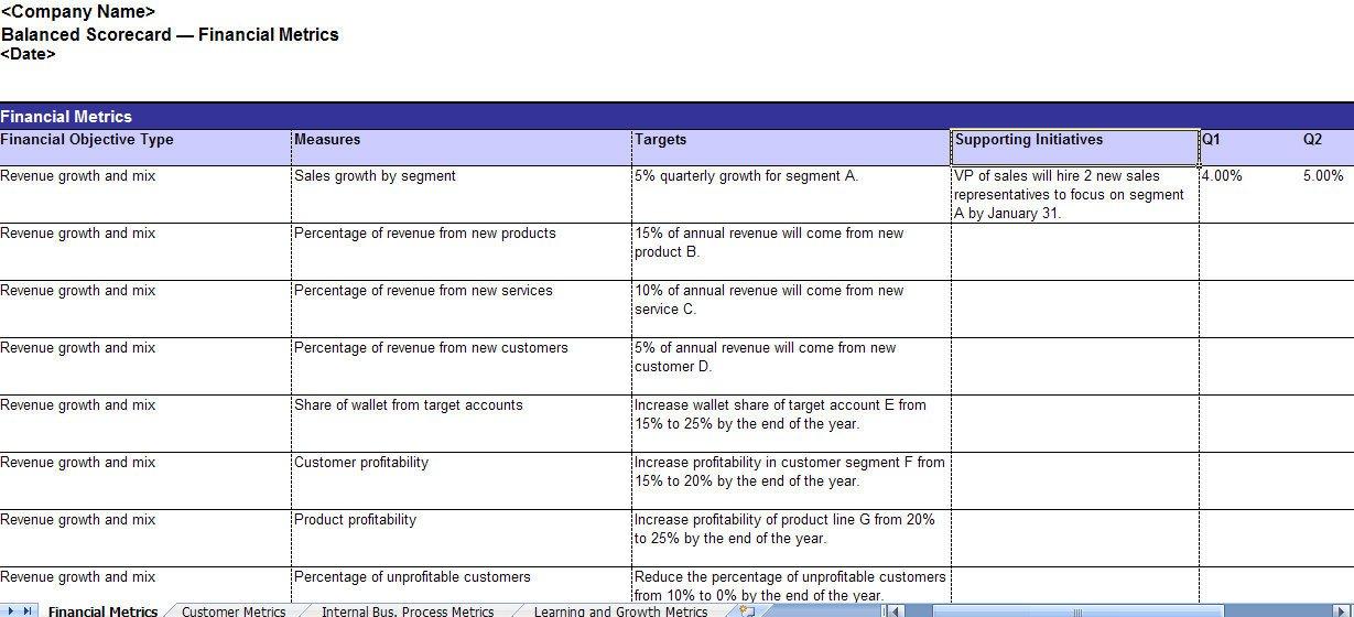Balanced Scorecard Excel Template Balanced Scorecard Excel Template