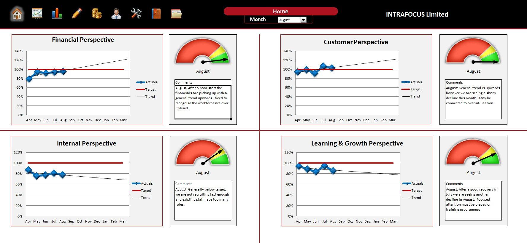 Balanced Scorecard Excel Template Balanced Scorecard Spreadsheet Intrafocus