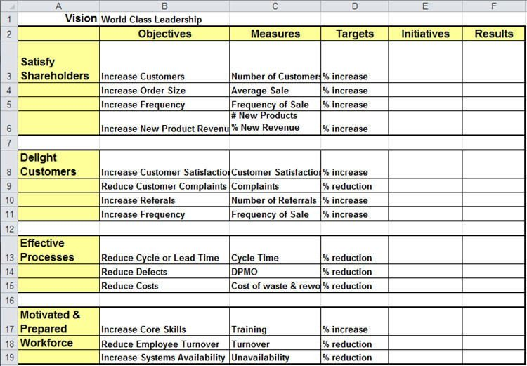 Balanced Scorecard Excel Template Balanced Scorecard Template Excel