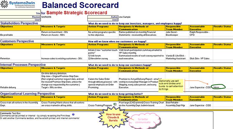 Balanced Scorecard Excel Template Balanced Scorecard Template