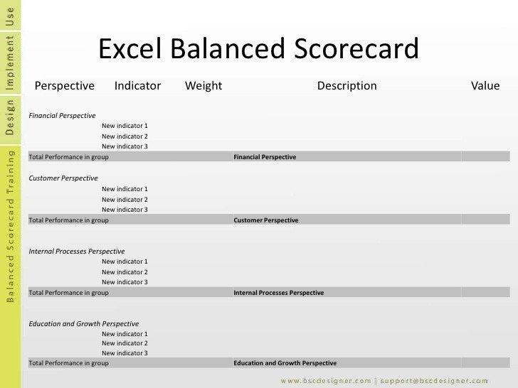 Balanced Scorecard Excel Template Balanced Scorecard Templates
