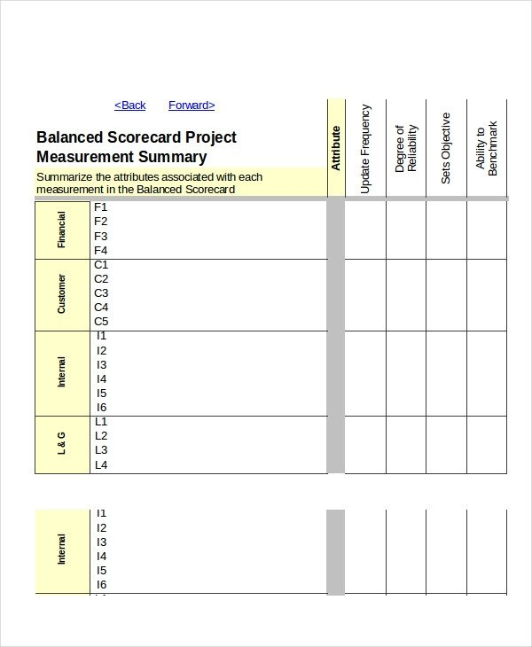Balanced Scorecard Excel Template Excel Scorecard Template 6 Free Excel Documents