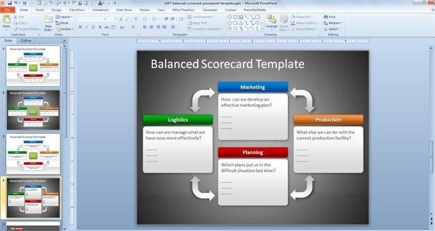 Balanced Scorecard Excel Template Plantilla Powerpoint De Cuadro De Mando Integral