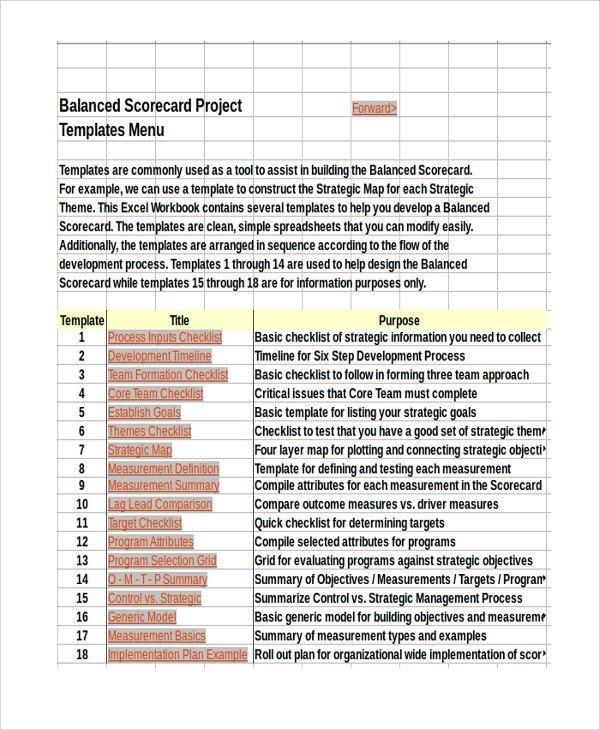 Balanced Scorecard Excel Template Sample Project Scorecard Template 7 Free Documents