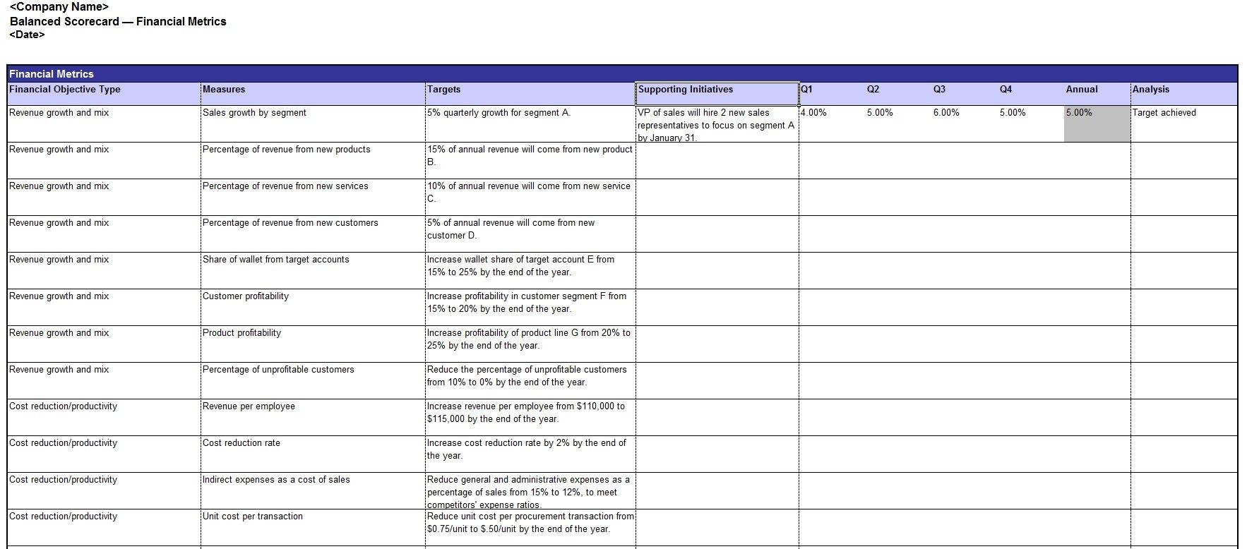 Balanced Scorecard Template Excel Balance Scorecard Template Excel Templates