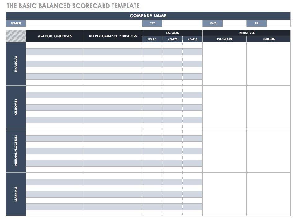Balanced Scorecard Template Excel Balanced Scorecard Examples and Templates