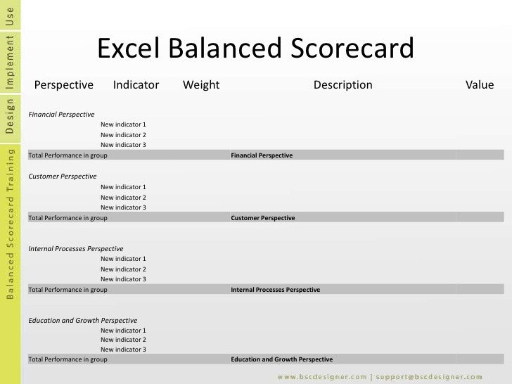 Balanced Scorecard Template Excel Balanced Scorecard Templates