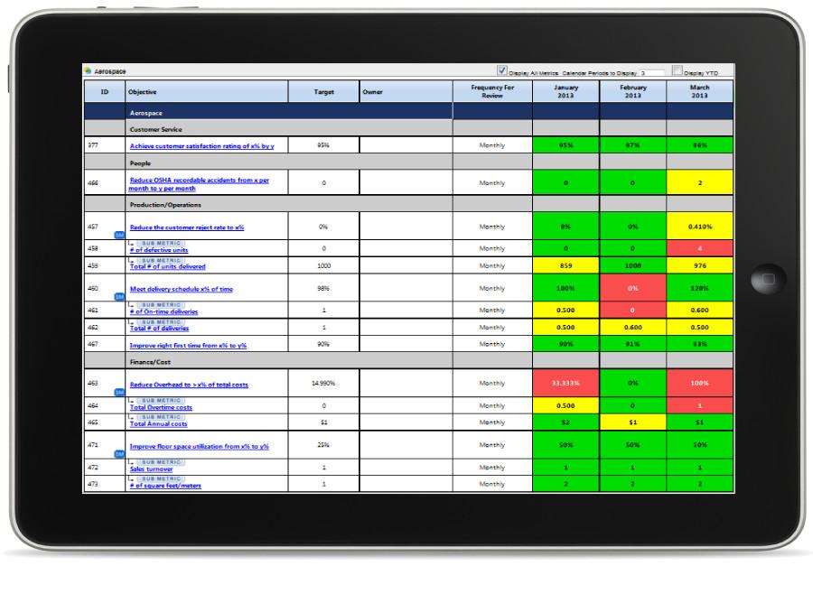 Balanced Scorecard Template Excel Best S Of Scorecard Template Excel Project