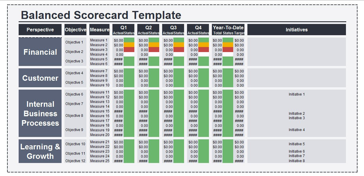 Balanced Scorecard Template Excel How to Create A Balanced Scorecard In Excel