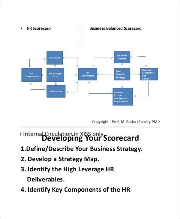 Balanced Scorecard Template Word 8 Hr Scorecard Templates – Free Sample Example format