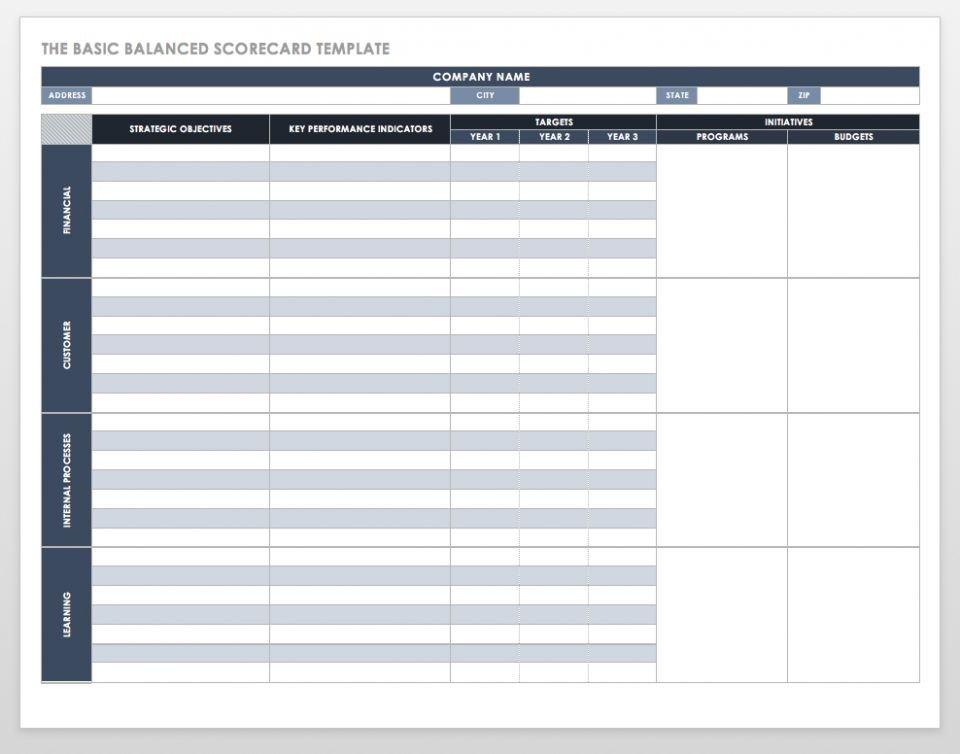 Balanced Scorecard Template Word Balanced Scorecard Examples and Templates
