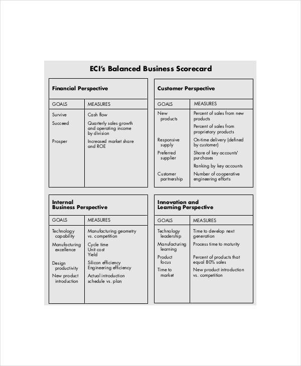 Balanced Scorecard Template Word Balanced Scorecard Template – 8 Free Word Pdf Documents