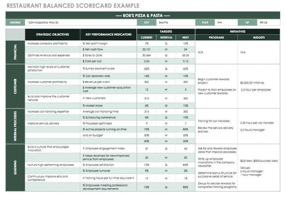 Balanced Scorecard Template Word Balanced Scorecard Template Word Pdf File Download