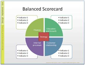 Balanced Scorecard Template Word Balanced Scorecard Templates Classification