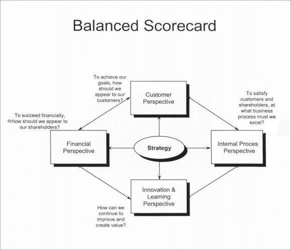 Balanced Scorecard Template Word Sample Scorecard 7 Documents In Pdf Word