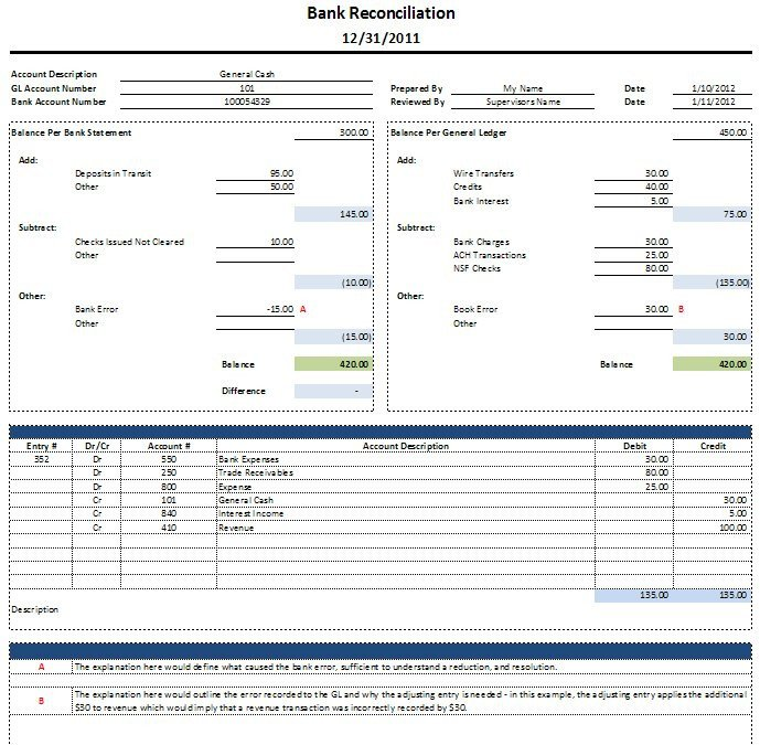 Bank Reconciliation Excel Template Bank Reconciliation Template Spreadsheetshoppe
