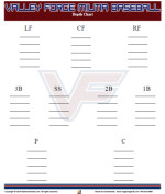 Baseball Depth Chart Template Baseball Depth Charts Baseball Depth Chart Template