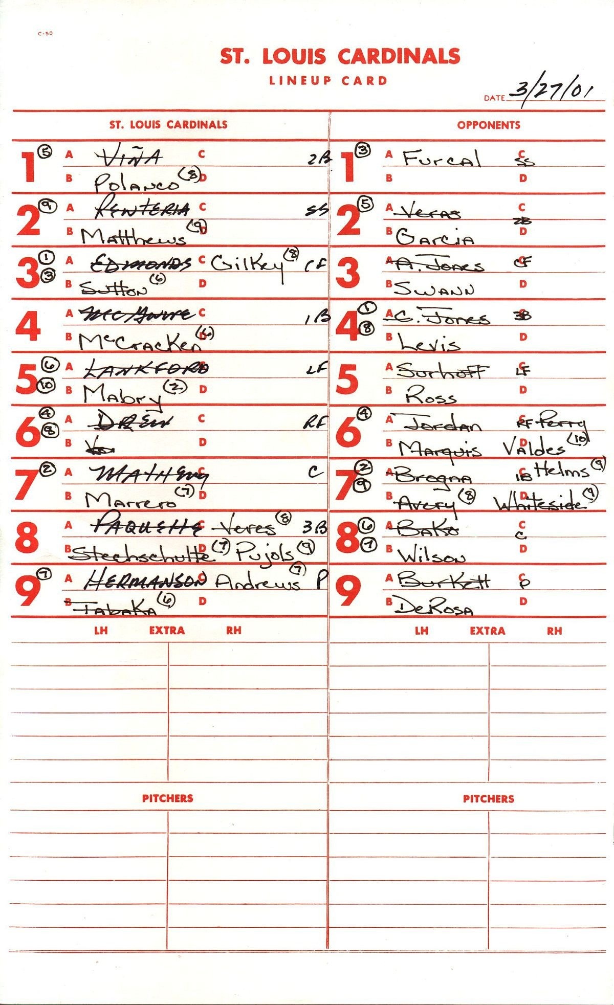 Baseball Lineup Card Template Batting order Baseball