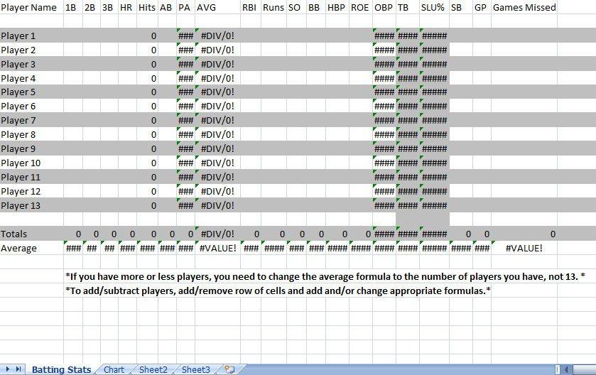 Baseball Stat Excel Template Baseball Stats Spreadsheet Template