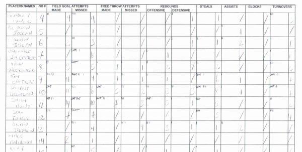 Baseball Stat Excel Template Free Baseball Stats Spreadsheet Google Spreadshee Free