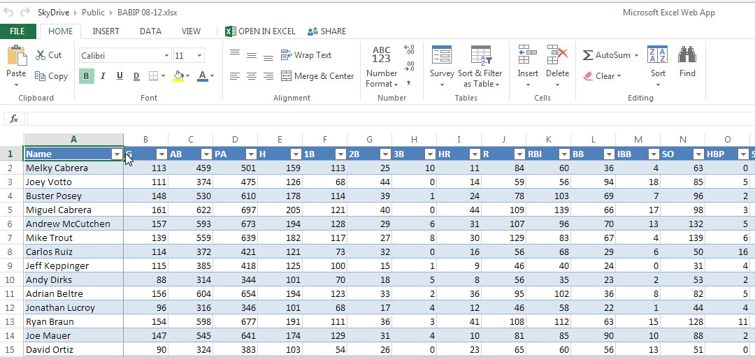 Baseball Stats Excel Template Baseball Stats Excel Spreadsheet Template Nwbittorrent