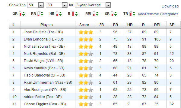 Baseball Stats Excel Template Free Baseball Player Stats Spreadsheet Sheet Excel