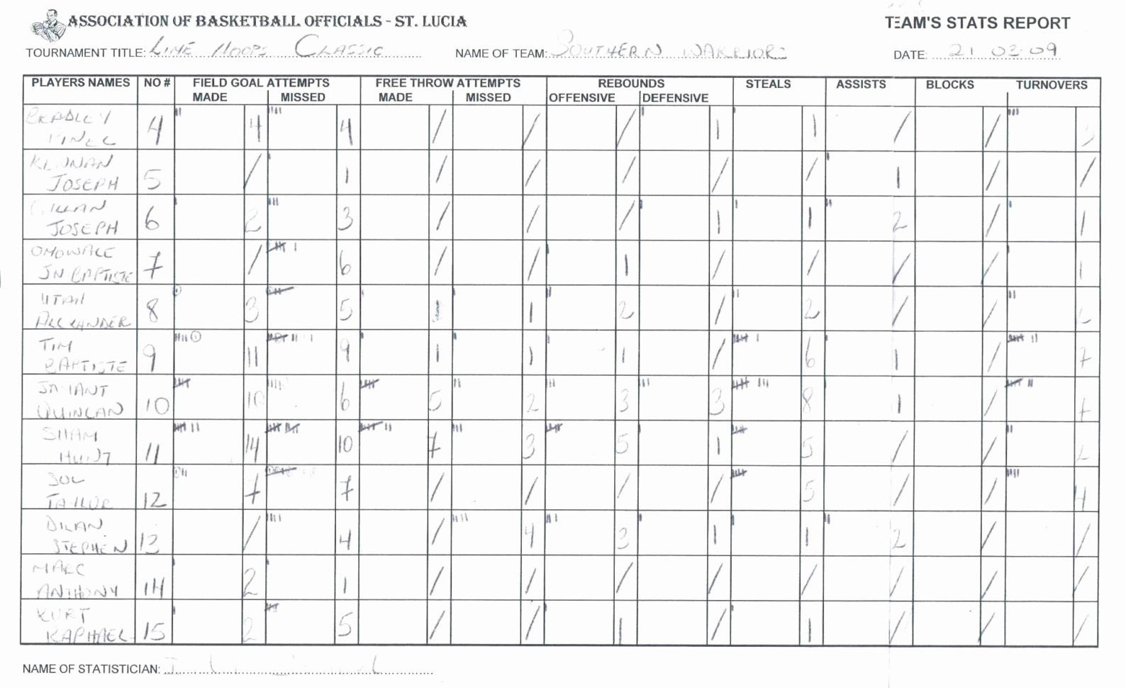 Baseball Stats Excel Template Free Baseball Stats Spreadsheet Google Spreadshee Free