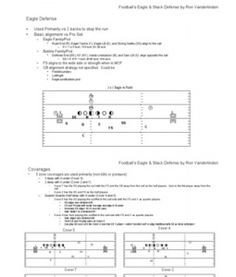Baseball Wrist Coach Template Wristband Playbook Template Printable
