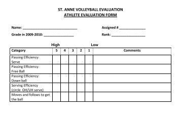 Basketball Player Evaluation form St Anne S Basketball Player Evaluation Guidelines St