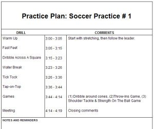 Basketball Practice Plan Template Basketball Practice Plan Sheet