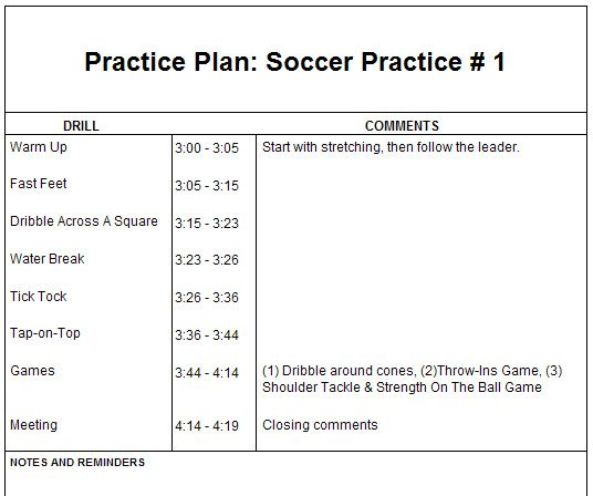 Basketball Practice Plan Template Basketball Practice Plan Template