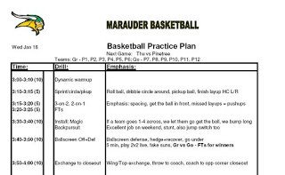 Basketball Practice Plan Templates X's & O's Of Basketball Defensive Practice Planning