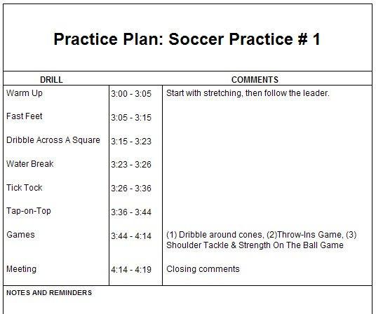 Basketball Practice Plans Template Basketball Practice Plan Template