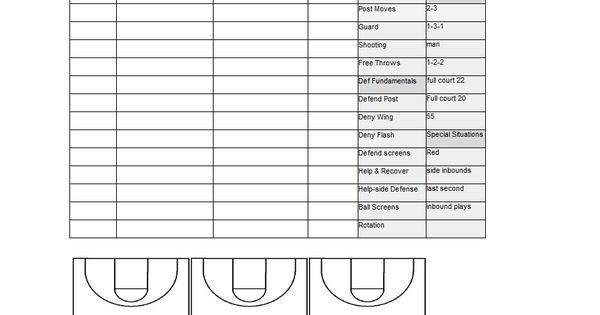 Basketball Practice Plans Template Basketball Practice Plan Template Sample