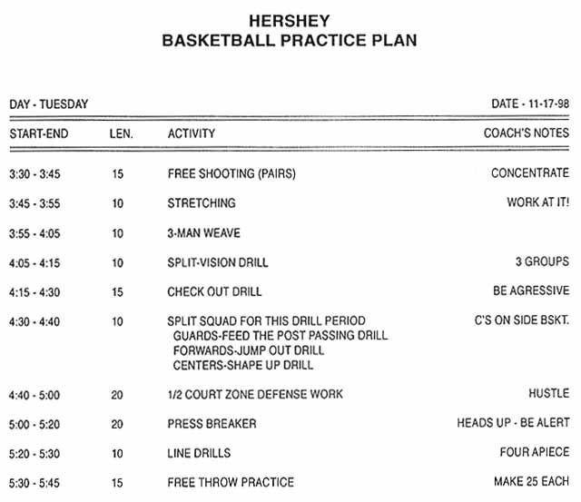 Basketball Practice Plans Template High School Basketball Practice Plan Template Google