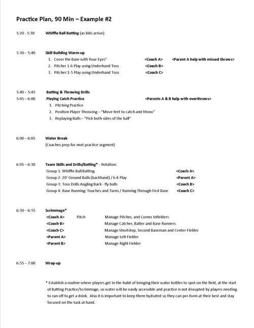Basketball Practice Plans Template Pin by James Christy On softball Training