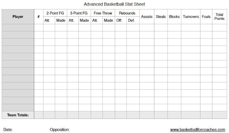 Basketball Stat Sheet Excel 3 Basketball Stat Sheets Free to and Print