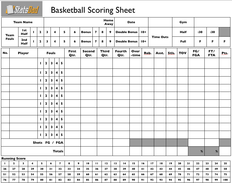 Basketball Stat Sheet Excel Blank Basketball Stat Sheet Printable
