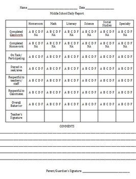Behavior Charts for Teachers Daily Behavior Chart for Middle School by Teched Up