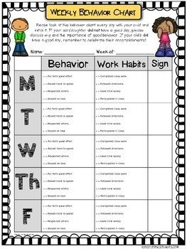 Behavior Charts for Teachers Weekly Behavior Chart Editable & Free by More Time 2