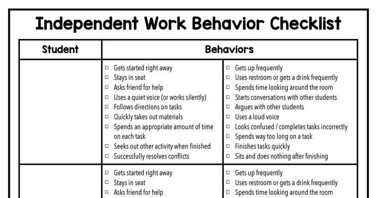 Behavior Checklist for Students 1000 Images About Classroom Management On Pinterest