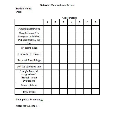 Behavior Checklist for Students 16 Best Behavior Charts and Checklists Images On Pinterest