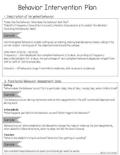 Behavior Intervention Plan Example the Bender Bunch Creating A Behavior Intervention Plan Bip