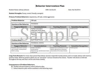 Behavior Intervention Plan Template Behavior Intervention Plan Template B I P by the