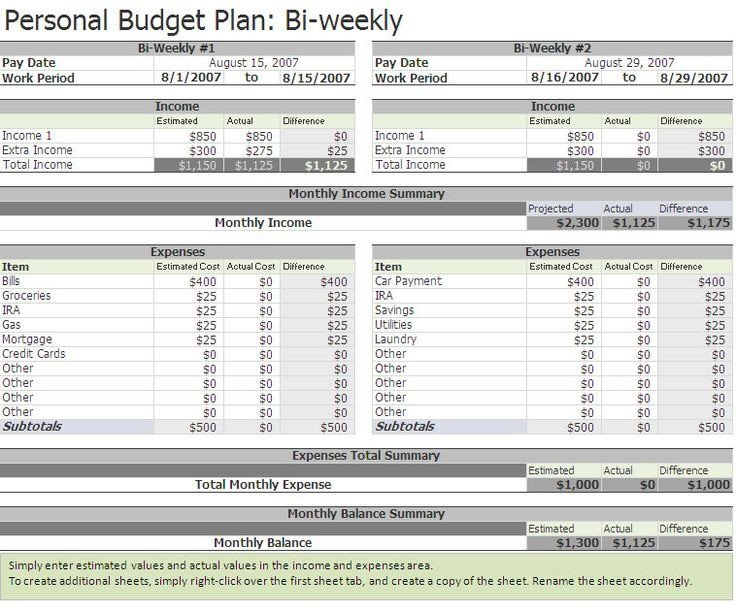 Bi Weekly Budget Bi Weekly Bud Template