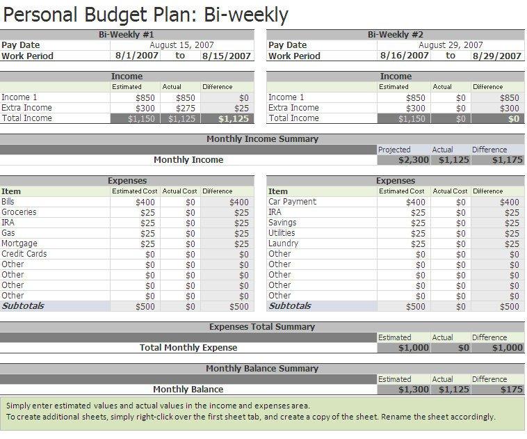 Bi Weekly Budget Biweekly Bud
