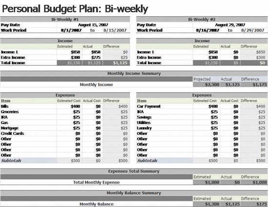 Bi Weekly Budget Excel Template Bi Weekly Bud Template