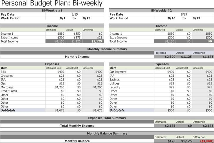 Bi Weekly Budget Excel Template Free Download ° Excel Spreadsheet ° Personal Bud Plan