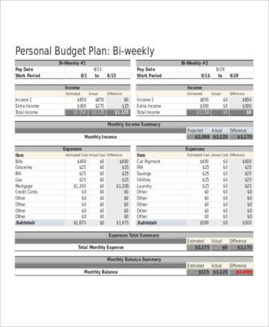 Bi Weekly Budget Excel Template Sample Excel Bud Spreadsheet 9 Examples In Excel